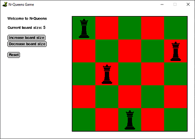 Eight Queens Puzzle in Python
