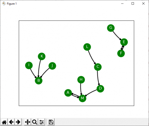 Metacognition with Python - Directional Idea Maps