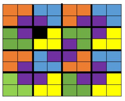 Algorithmic Thinking with Python triominoes 9