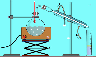Better Understanding of Computer Science GCSE and A Level